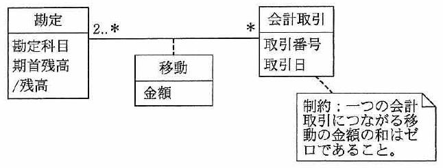 db-2015-04-am2-02