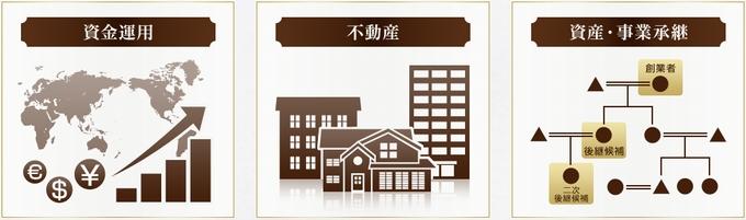 資産運用、不動産、資産事業承継の画像